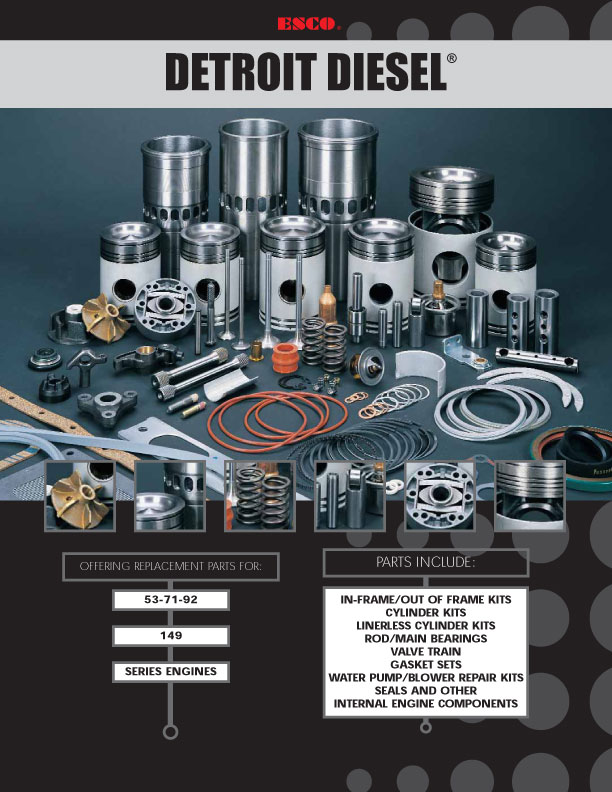 Gasket sets & Components